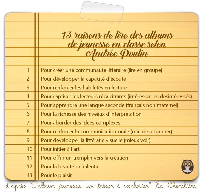 Raisons de lire des albums de jeunesse en classe selon Andrée Poulin