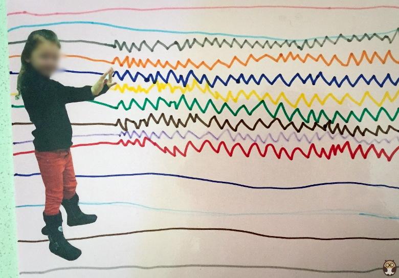lignes horizontales et lignes brisées - ms