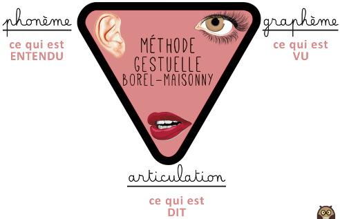 Méthode Borel-Maisonny