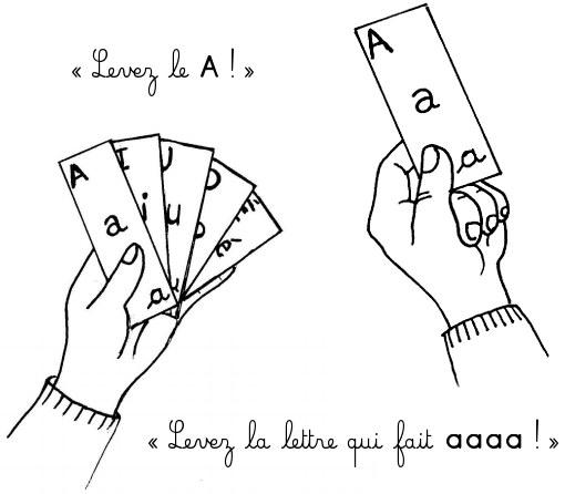 """Levez le A ! - Exercice pour reconnaître les voyelles - """"De l'écoute des sons à la lecture"""" de Thierry Venot"""