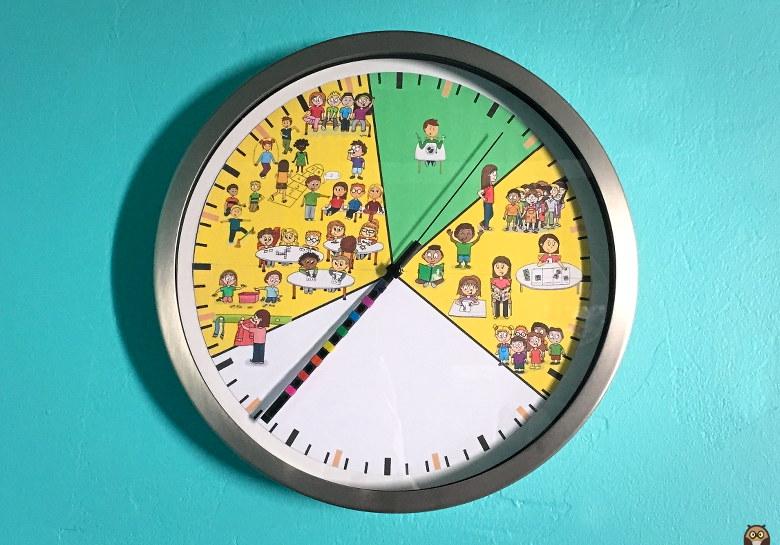 se repérer dans le temps : horloge de la journée