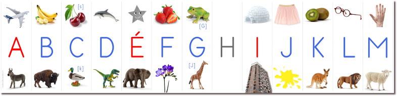 phonologie - frise murale de l'alphabet pour apprendre le bruit des lettres